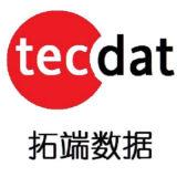 拓端数据科技数据科学家